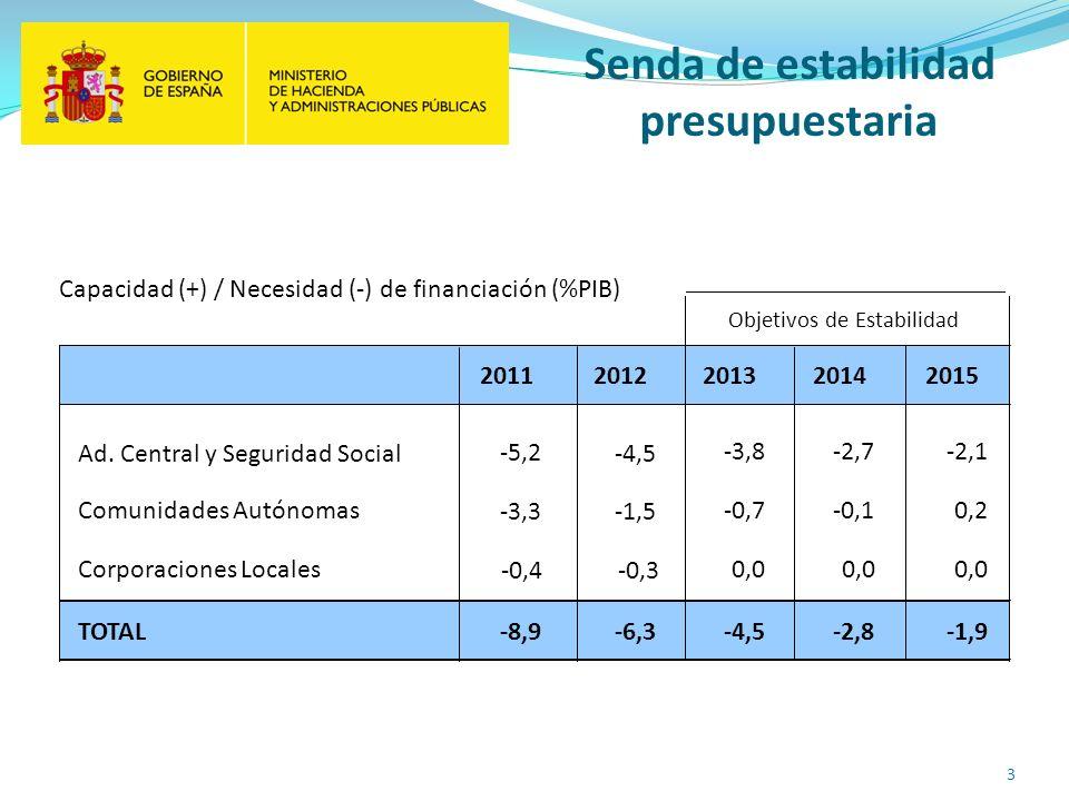 Senda de estabilidad presupuestaria 201220142015 Ad.
