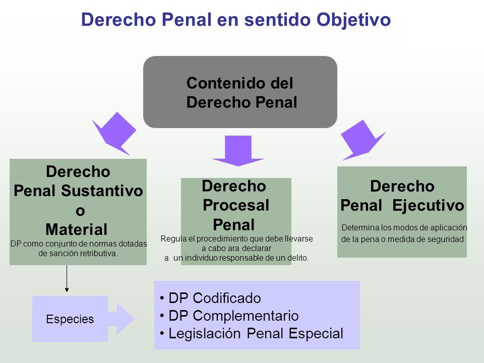 Derecho Penal Sustantivo o Material DP como conjunto de normas dotadas de sanción retributiva. Derecho Procesal Penal Regula el procedimiento que debe