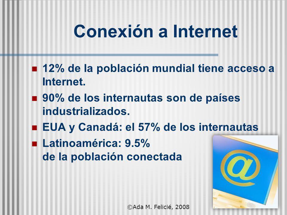Conexión a Internet 12% de la población mundial tiene acceso a Internet. 90% de los internautas son de países industrializados. EUA y Canadá: el 57% d
