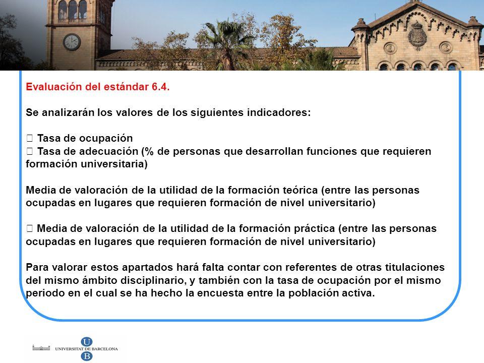 Evaluación del estándar 6.4. Se analizarán los valores de los siguientes indicadores: Tasa de ocupación Tasa de adecuación (% de personas que desarrol