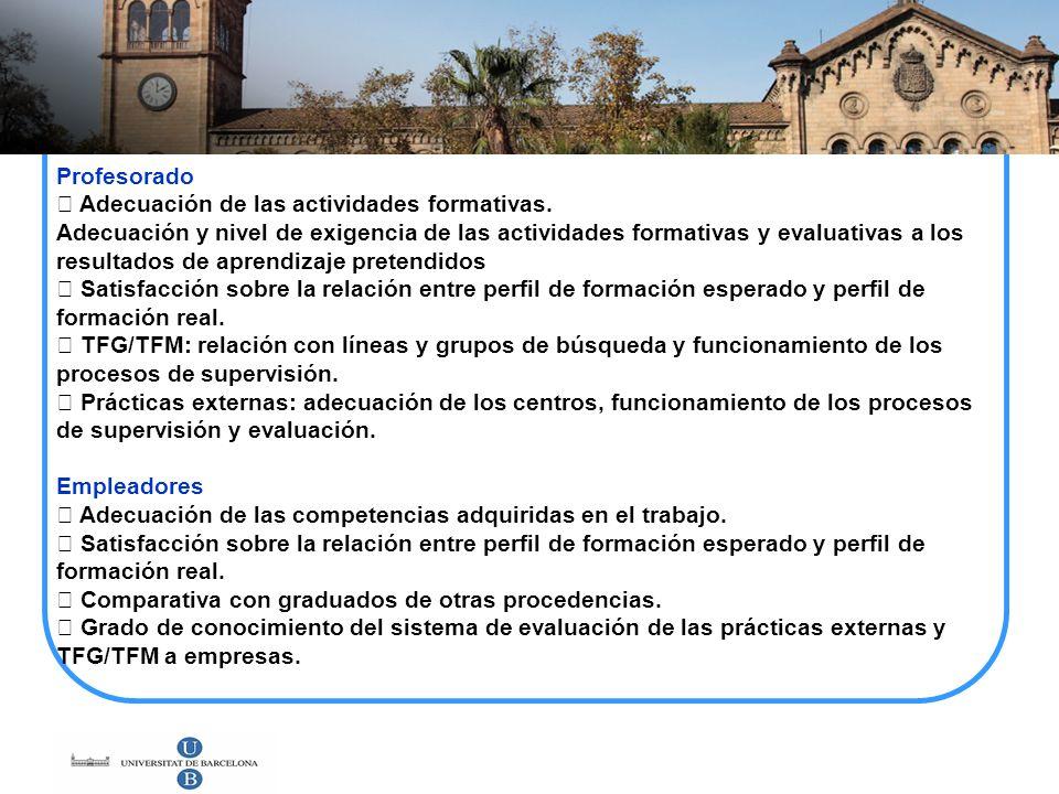 Profesorado Adecuación de las actividades formativas. Adecuación y nivel de exigencia de las actividades formativas y evaluativas a los resultados de