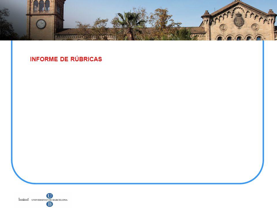 INFORME DE RÚBRICAS