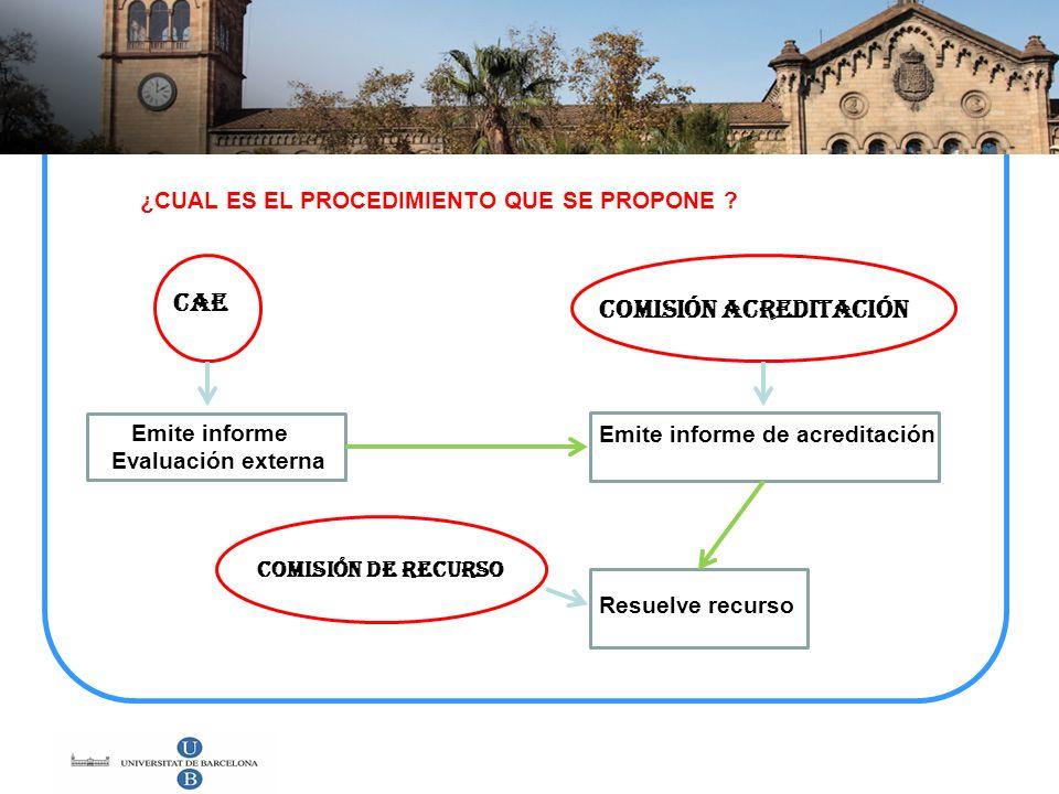 CAE Emite informe Evaluación externa Emite informe de acreditación COMISIÓN ACREDITACIÓN ¿CUAL ES EL PROCEDIMIENTO QUE SE PROPONE ? COMISIÓN DE RECURS