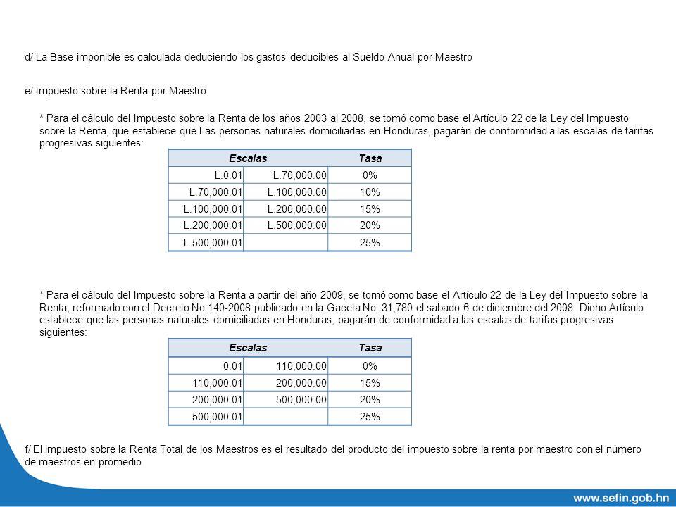 d/ La Base imponible es calculada deduciendo los gastos deducibles al Sueldo Anual por Maestro e/ Impuesto sobre la Renta por Maestro: * Para el cálcu