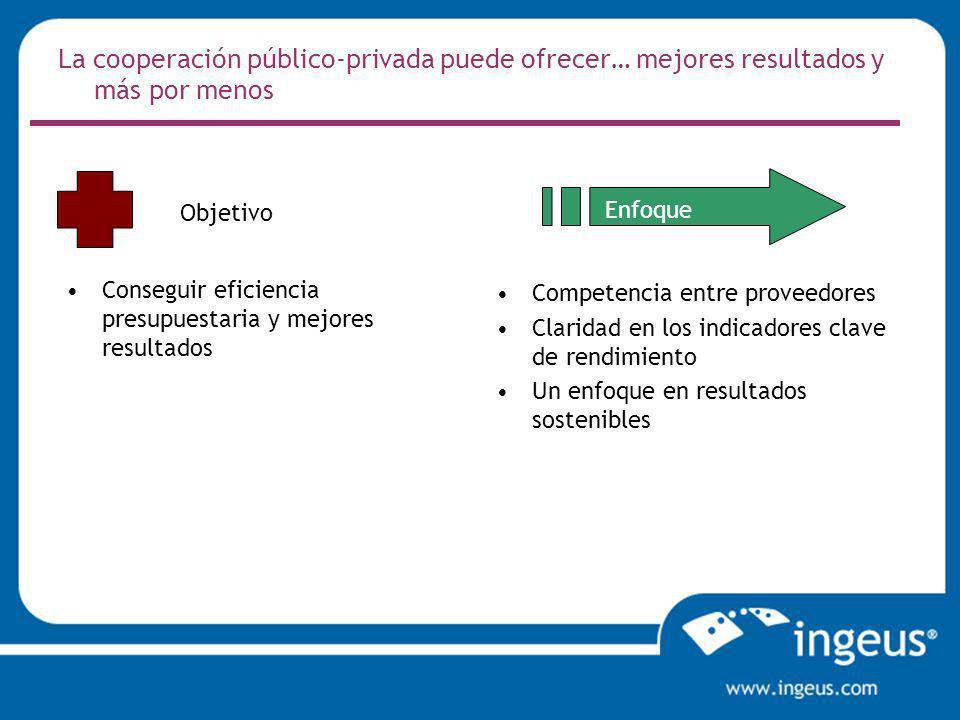 La cooperación público-privada puede ofrecer… mejores resultados y más por menos Conseguir eficiencia presupuestaria y mejores resultados Competencia entre proveedores Claridad en los indicadores clave de rendimiento Un enfoque en resultados sostenibles Objetivo Enfoque