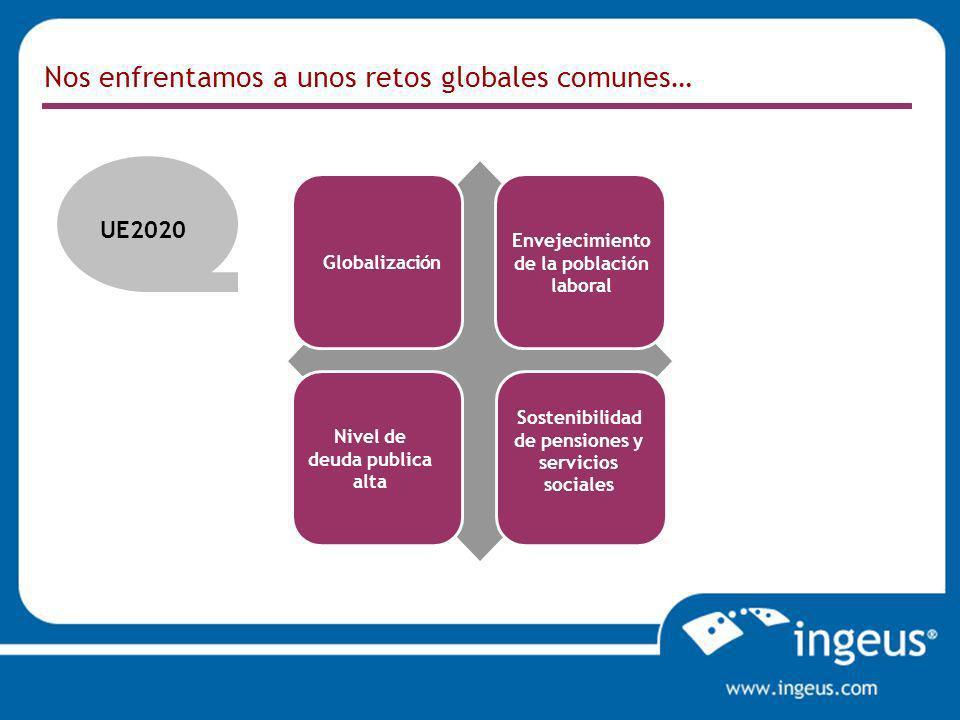 Nos enfrentamos a unos retos globales comunes… Globalización Envejecimiento de la población laboral Nivel de deuda publica alta Sostenibilidad de pensiones y servicios sociales UE2020