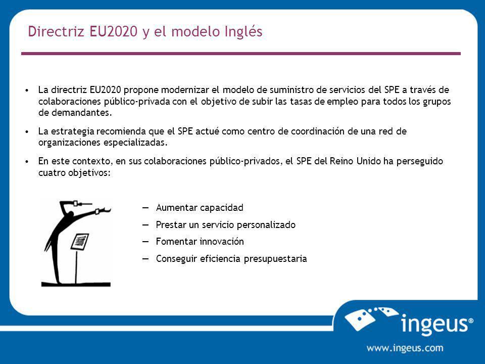 La directriz EU2020 propone modernizar el modelo de suministro de servicios del SPE a través de colaboraciones público-privada con el objetivo de subir las tasas de empleo para todos los grupos de demandantes.