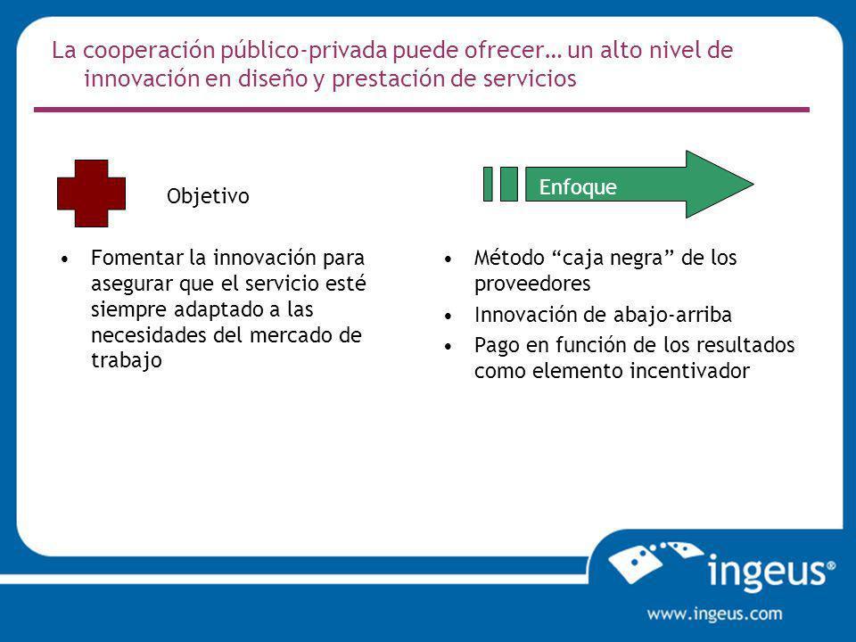 La cooperación público-privada puede ofrecer… un alto nivel de innovación en diseño y prestación de servicios Fomentar la innovación para asegurar que el servicio esté siempre adaptado a las necesidades del mercado de trabajo Método caja negra de los proveedores Innovación de abajo-arriba Pago en función de los resultados como elemento incentivador Objetivo Enfoque