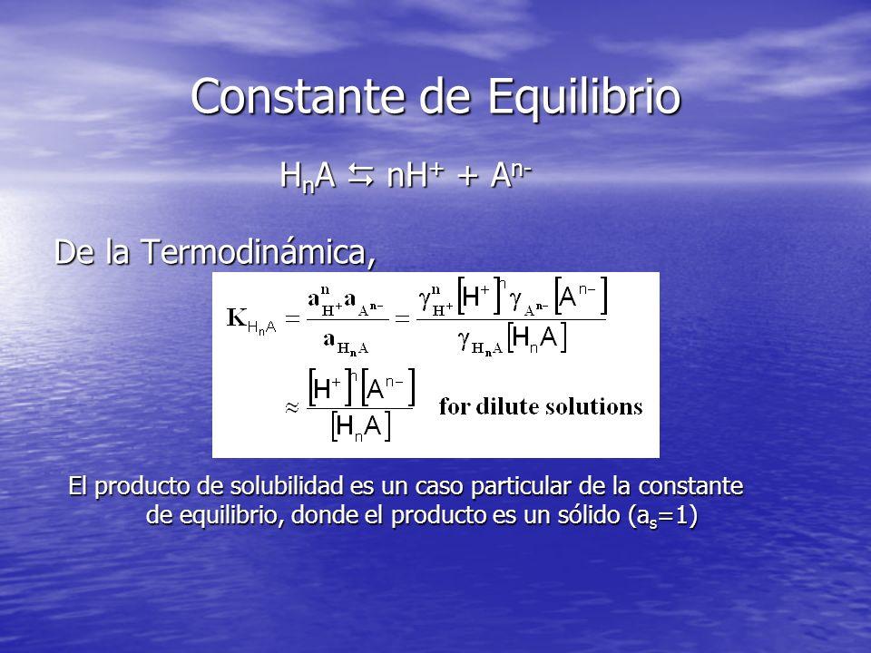 Proceso de Equilibración aA + bB cC + dD La reacción procede cuando Q K Hacia los productos cuando Q < K Hacia los reactivos cuando Q > K Cuando se alcanza el equilibrio, Q = K = Q eq Q = K = Q eq