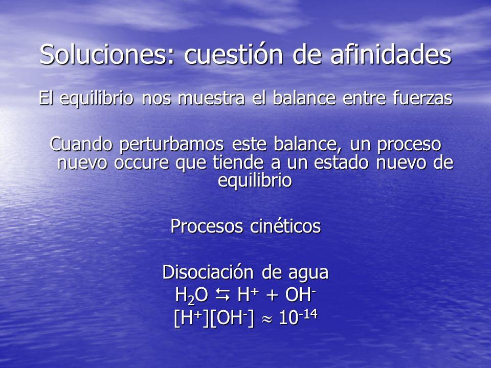Disolución Las sales iónicas poseen una cantidad enorme de energía de látice Disociación y Disolución contrarrestan energías de solvatación MA M + + A - HA H + + A - H 2 O : muy polar Alcoholes: no tan polar Alcanos: no-polar