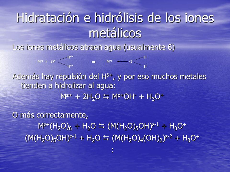 Polimerización Ejemplo, Fe(H2O) 5 OH 2+ + Fe(H2O) 5 OH 2+ Fe(H2O) 5 OH 2+ + Fe(H2O) 5 OH 2+ OH OH [(H2O) 4 Fe Fe(H2O) 4 ] 4+ + 2H 2 O OH etc., etc.