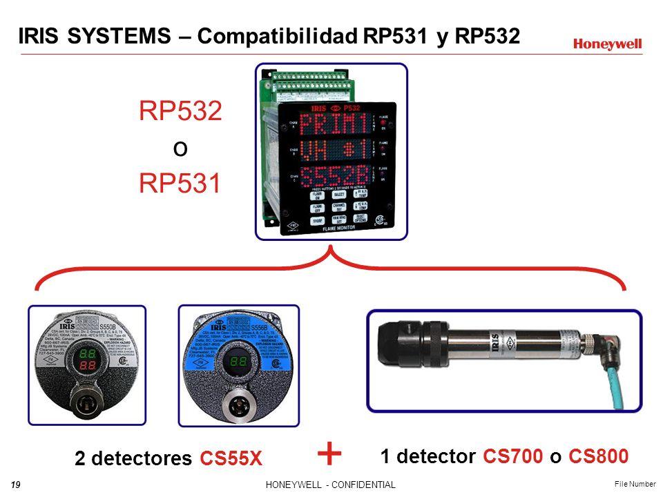 19HONEYWELL - CONFIDENTIAL File Number IRIS SYSTEMS – Compatibilidad RP531 y RP532 2 detectores CS55X 1 detector CS700 o CS800 + RP532 o RP531