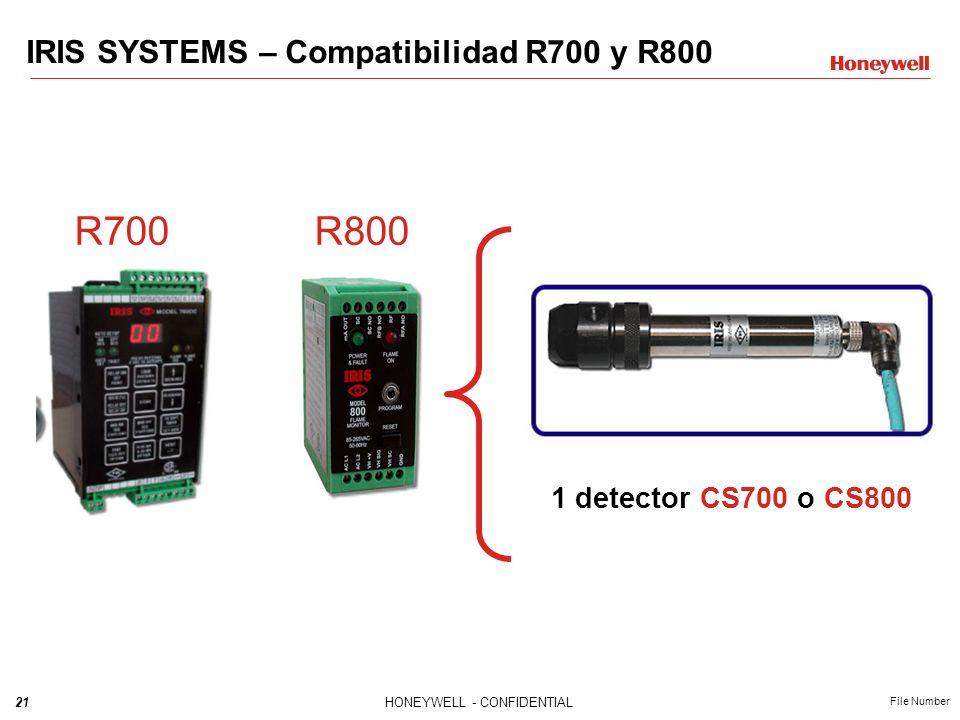 21HONEYWELL - CONFIDENTIAL File Number IRIS SYSTEMS – Compatibilidad R700 y R800 1 detector CS700 o CS800 R700 R800