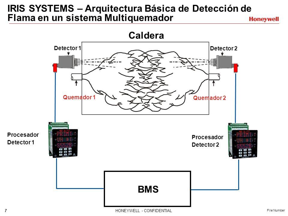 7HONEYWELL - CONFIDENTIAL File Number IRIS SYSTEMS – Arquitectura Básica de Detección de Flama en un sistema Multiquemador Quemador 1 Quemador 2 Detector 1 Detector 2 Procesador Detector 1 Procesador Detector 2 BMS Caldera