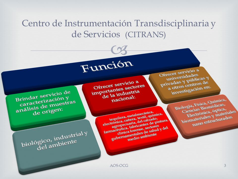 Centro de Instrumentación Transdisciplinaria y de Servicios (CITRANS) AOS-OCG3