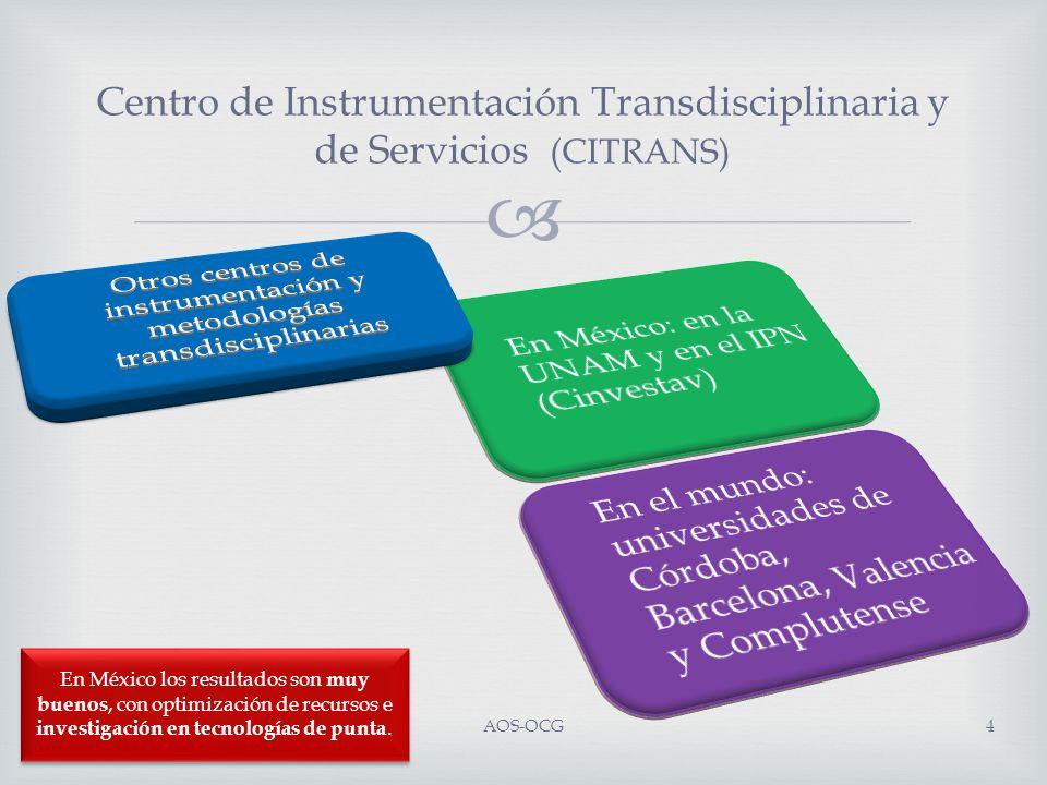 Centro de Instrumentación Transdisciplinaria y de Servicios (CITRANS) En México los resultados son muy buenos, con optimización de recursos e investig