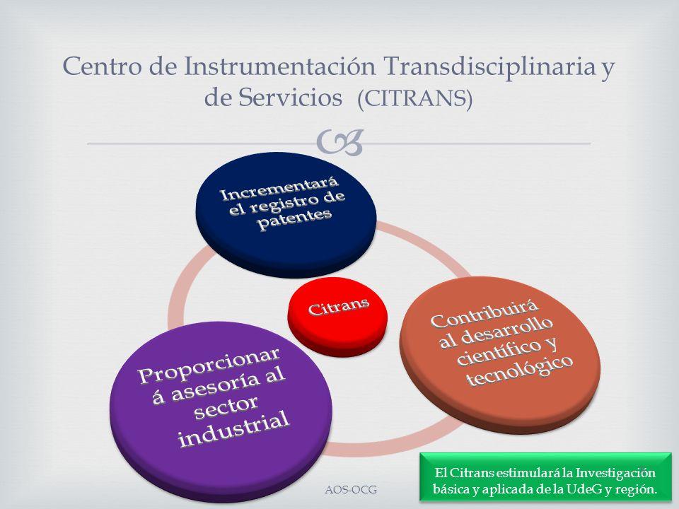 Centro de Instrumentación Transdisciplinaria y de Servicios (CITRANS) El Citrans estimulará la Investigación básica y aplicada de la UdeG y región. AO