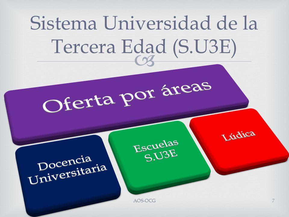 Sistema Universidad de la Tercera Edad (S.U3E) AOS-OCG8