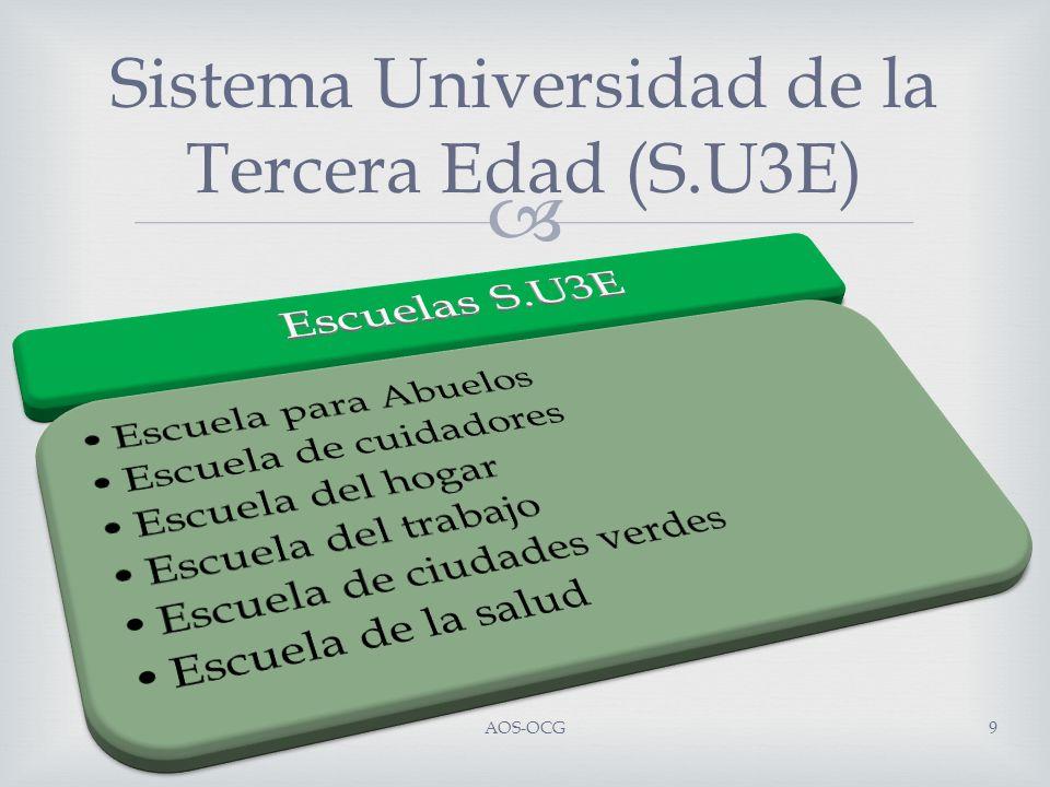 Sistema Universidad de la Tercera Edad (S.U3E) AOS-OCG10