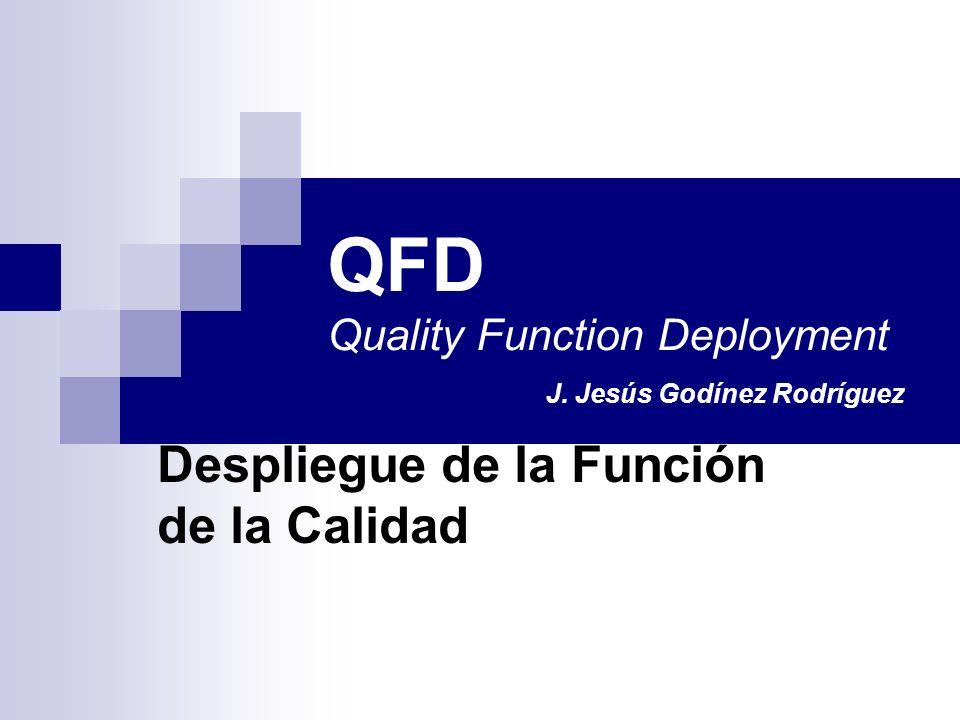 QFD Quality Function Deployment J. Jesús Godínez Rodríguez Despliegue de la Función de la Calidad