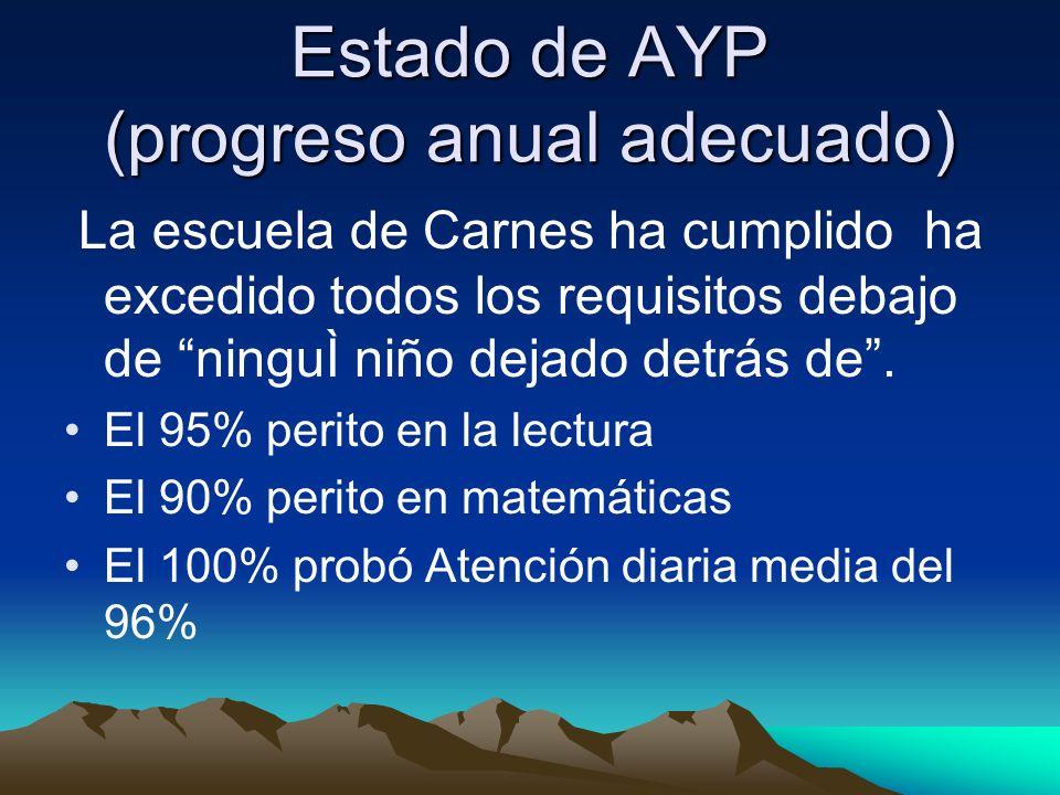 Estado de AYP (progreso anual adecuado) La escuela de Carnes ha cumplido ha excedido todos los requisitos debajo de ninguÌ niño dejado detrás de.