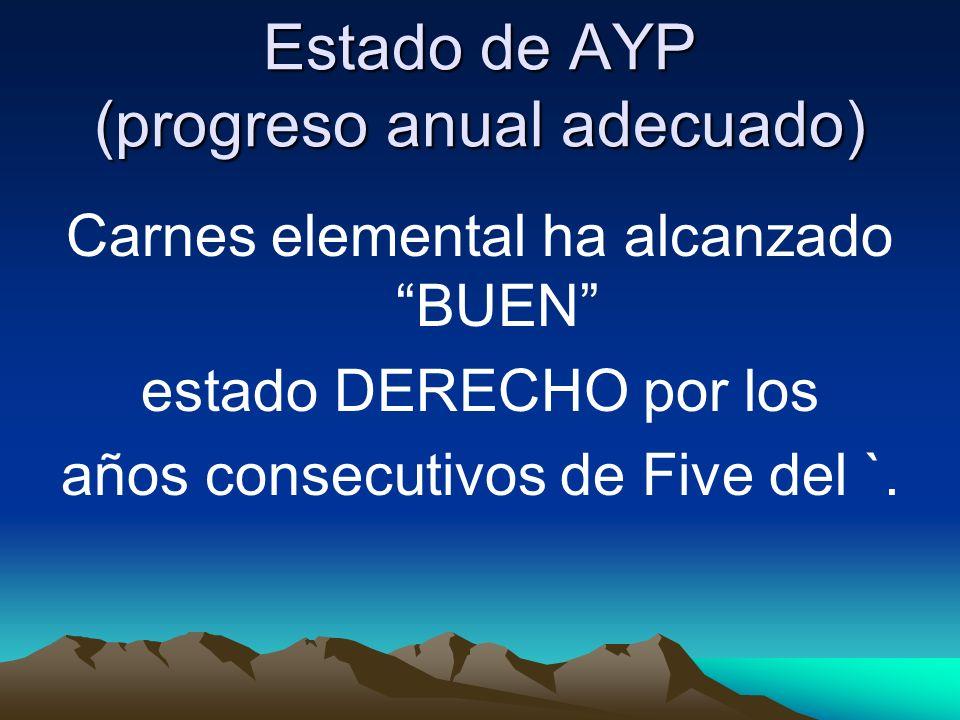 Estado de AYP (progreso anual adecuado) Carnes elemental ha alcanzado BUEN estado DERECHO por los años consecutivos de Five del `.