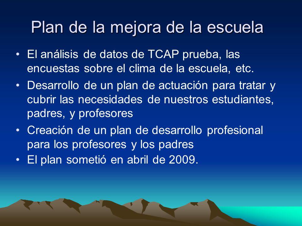 Plan de la mejora de la escuela El análisis de datos de TCAP prueba, las encuestas sobre el clima de la escuela, etc.
