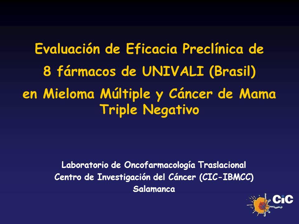 Evaluación de Eficacia Preclínica de 8 fármacos de UNIVALI (Brasil) en Mieloma Múltiple y Cáncer de Mama Triple Negativo Laboratorio de Oncofarmacolog