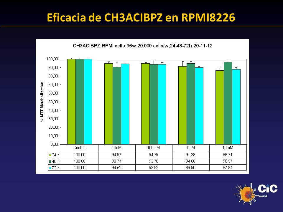 83% Eficacia de CH3ACIBPZ en RPMI8226 24.38 % Anexina + 23.14 % Anexina +