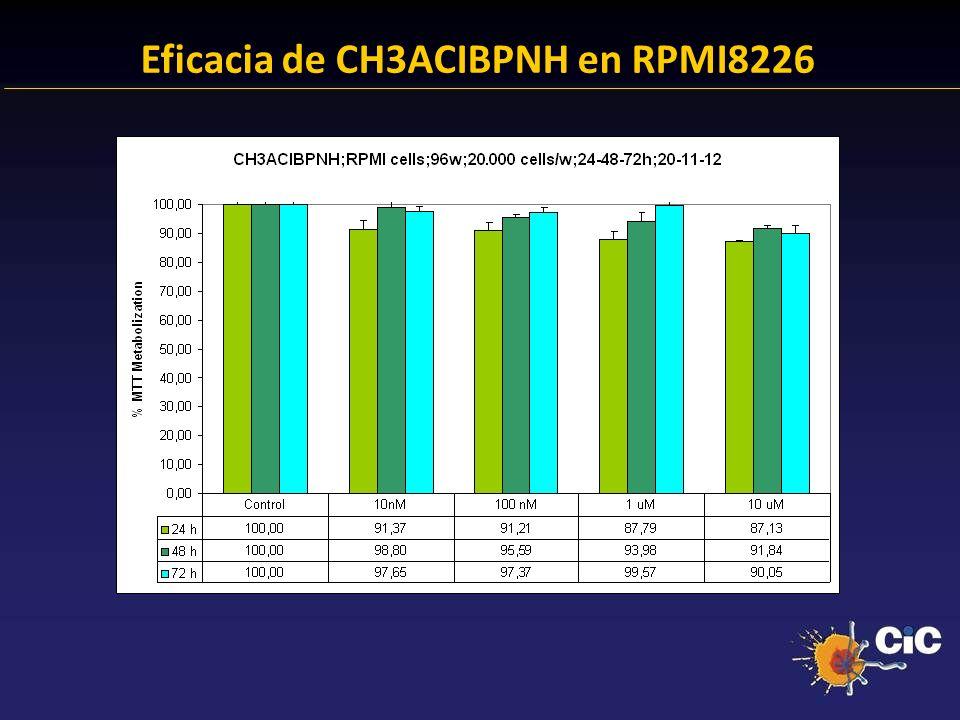83% Eficacia de CH3ACIBPNH en RPMI8226 24.38 % Anexina + 23.14 % Anexina +