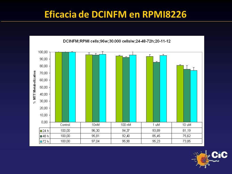 83% Eficacia de DCINFM en RPMI8226 24.38 % Anexina + 23.14 % Anexina +