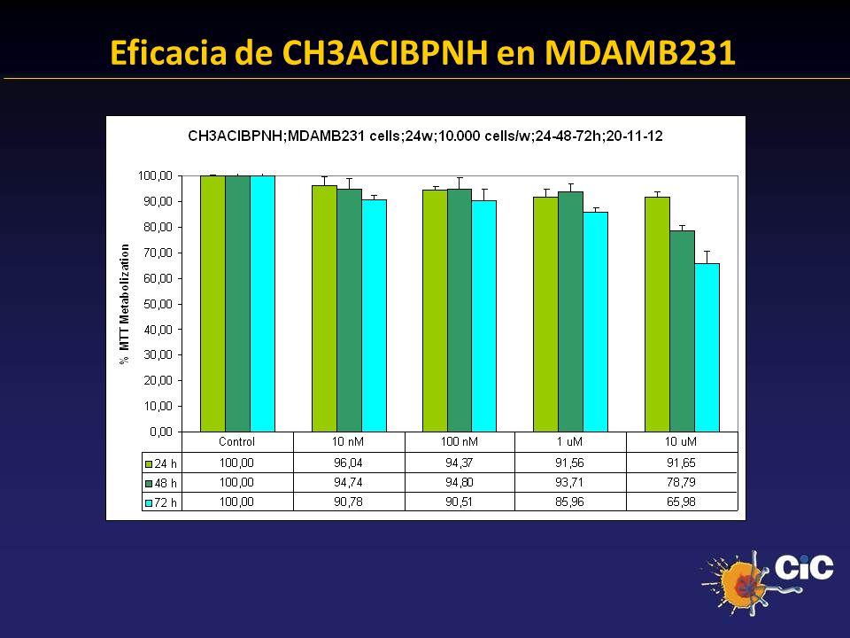 83% Eficacia de CH3ACIBPNH en MDAMB231 24.38 % Anexina + 23.14 % Anexina +