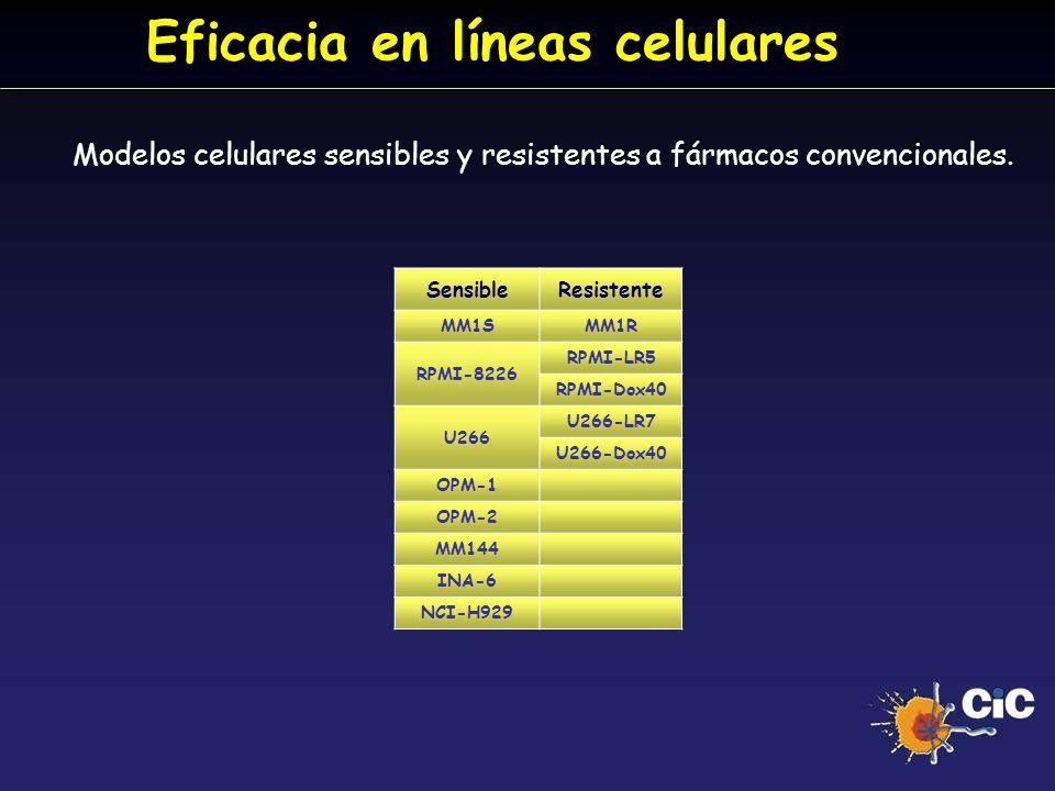 83% Eficacia de TZDCIA en MDAMB231 24.38 % Anexina + 23.14 % Anexina +