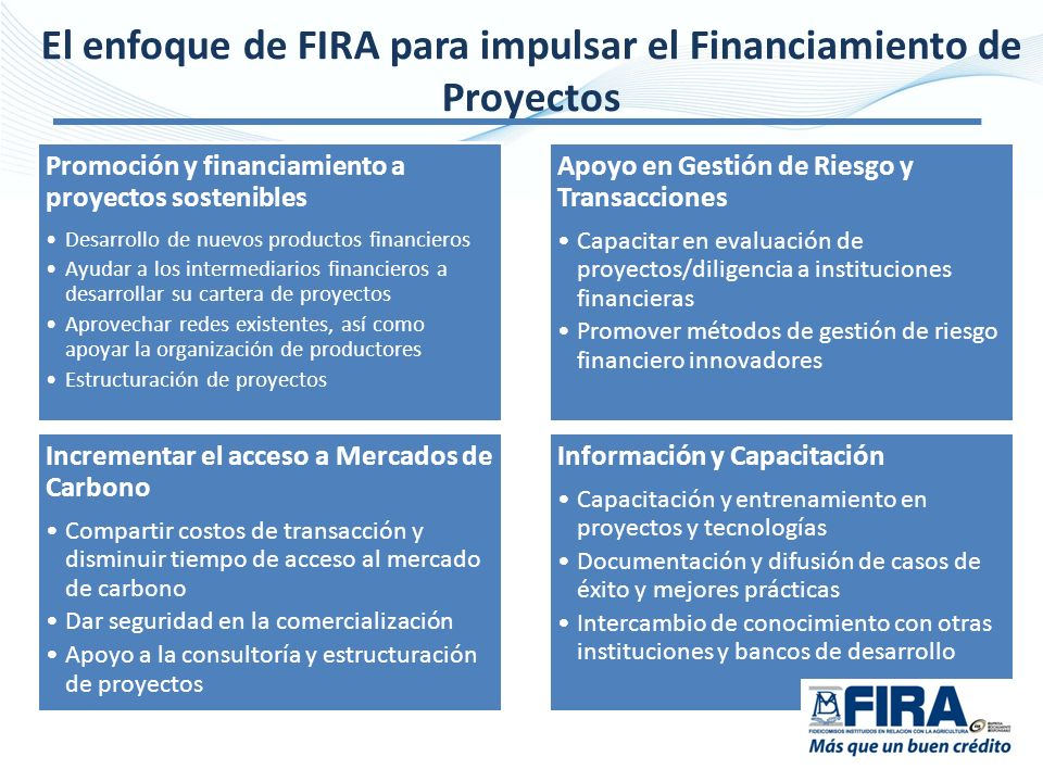 El enfoque de FIRA para impulsar el Financiamiento de Proyectos Promoción y financiamiento a proyectos sostenibles Desarrollo de nuevos productos fina