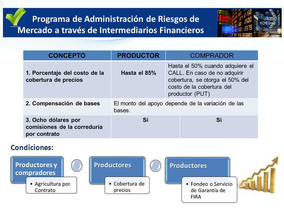 Programa de Administración de Riesgos de Mercado a través de Intermediarios Financieros Condiciones:
