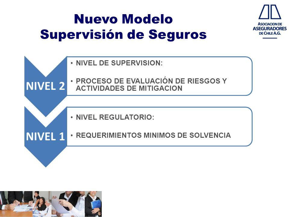 Nuevo Modelo Supervisión de Seguros NIVEL 2 NIVEL DE SUPERVISION: PROCESO DE EVALUACIÓN DE RIESGOS Y ACTIVIDADES DE MITIGACION NIVEL 1 NIVEL REGULATOR