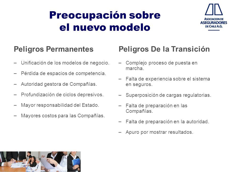 Preocupación sobre el nuevo modelo Peligros Permanentes –Unificación de los modelos de negocio. –Pérdida de espacios de competencia. –Autoridad gestor