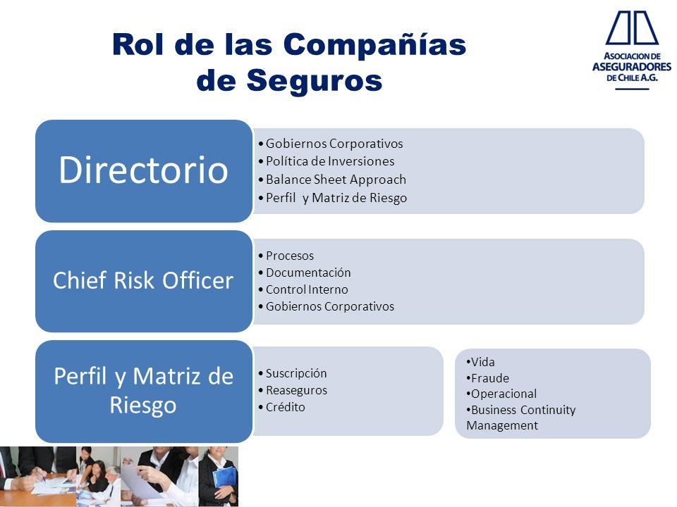 Rol de las Compañías de Seguros Gobiernos Corporativos Política de Inversiones Balance Sheet Approach Perfil y Matriz de Riesgo Directorio Procesos Do