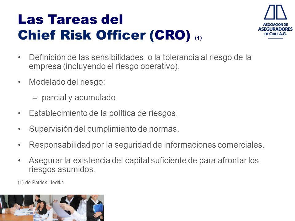 Las Tareas del Chief Risk Officer (CRO) (1) Definición de las sensibilidades o la tolerancia al riesgo de la empresa (incluyendo el riesgo operativo).