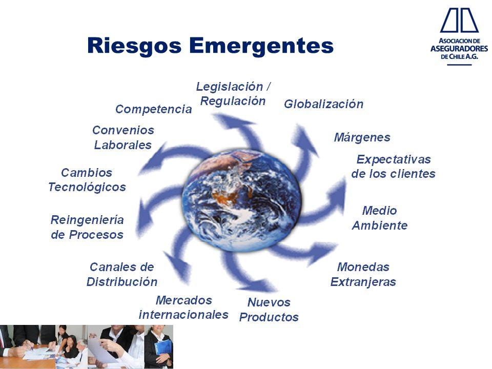 Agentes Involucrados ReguladorAsociación Compañías de Seguros Escuela de Seguros SBR
