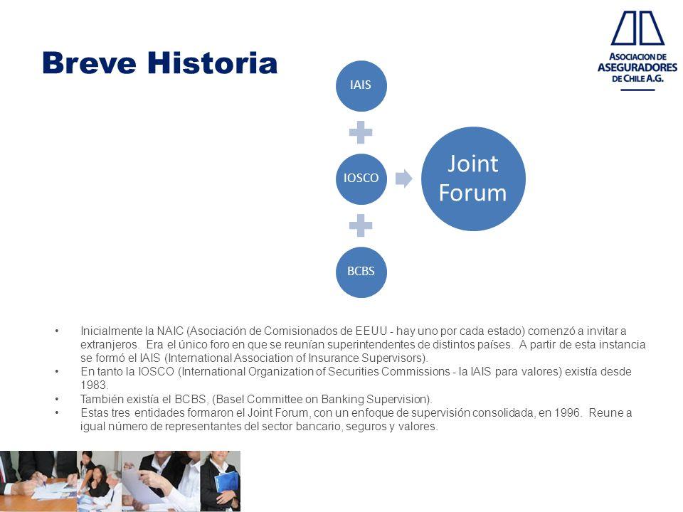 Breve Historia Inicialmente la NAIC (Asociación de Comisionados de EEUU - hay uno por cada estado) comenzó a invitar a extranjeros. Era el único foro