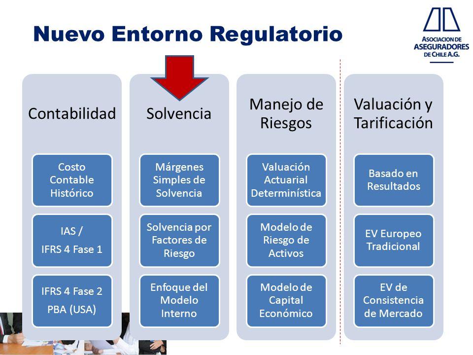 Rol de las Compañías de Seguros Compañía de Seguros ReguladorAsociación Consultores Auditores Externos Capacitación Escuela de Seguros