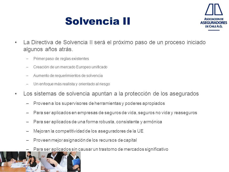 Solvencia II La Directiva de Solvencia II será el próximo paso de un proceso iniciado algunos años atrás. –Primer paso de reglas existentes –Creación