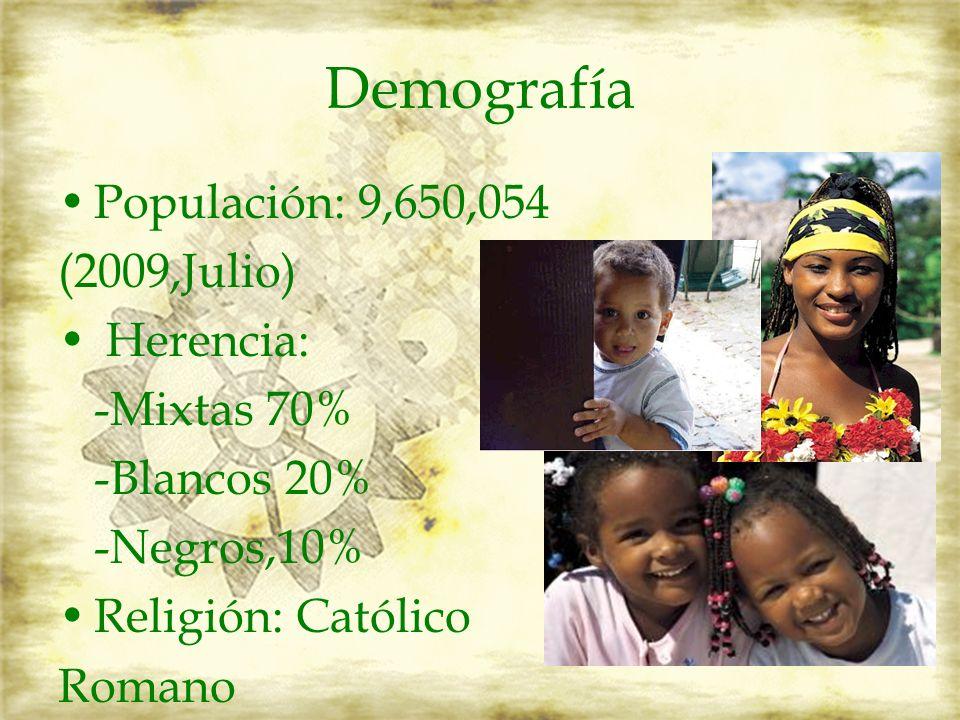 Lenguas y Dialectos Idioma Official: El español(6,890,000) El Inglés (8,000 ) Dialecto del Francés (159,000).