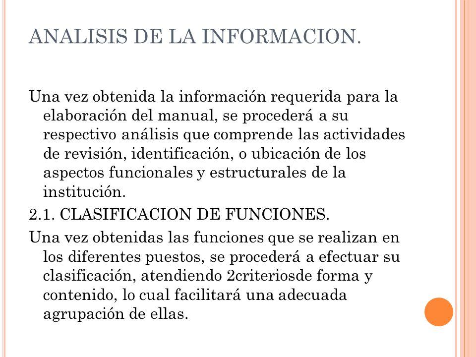 ANALISIS DE LA INFORMACION. Una vez obtenida la información requerida para la elaboración del manual, se procederá a su respectivo análisis que compre