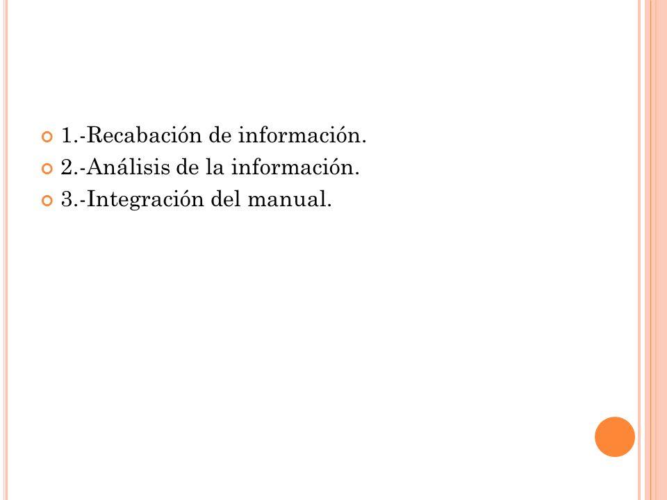 1.-Recabación de información. 2.-Análisis de la información. 3.-Integración del manual.