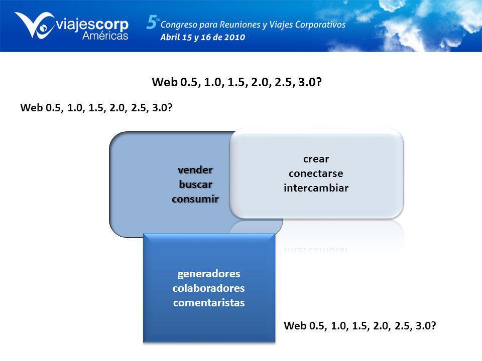 Web 0.5, 1.0, 1.5, 2.0, 2.5, 3.0.