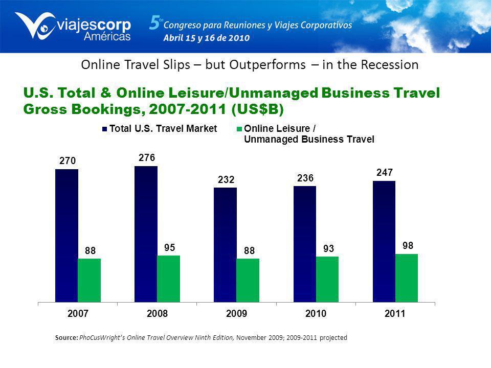4. Las reservas se hacen realidad en Mobile Travel