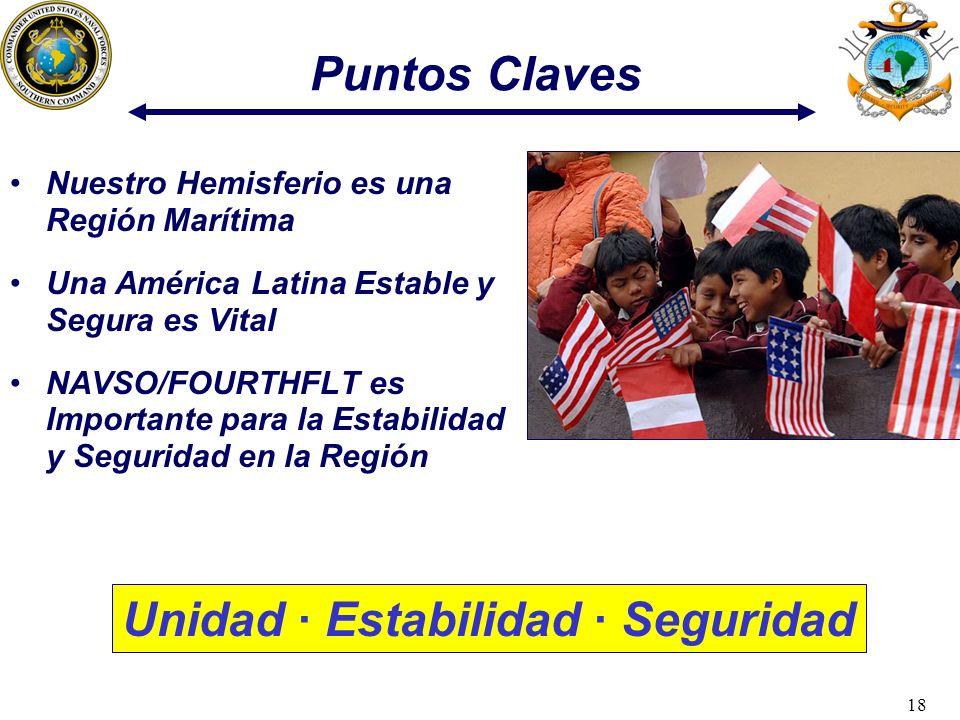 18 Puntos Claves Nuestro Hemisferio es una Región Marítima Una América Latina Estable y Segura es Vital NAVSO/FOURTHFLT es Importante para la Estabili