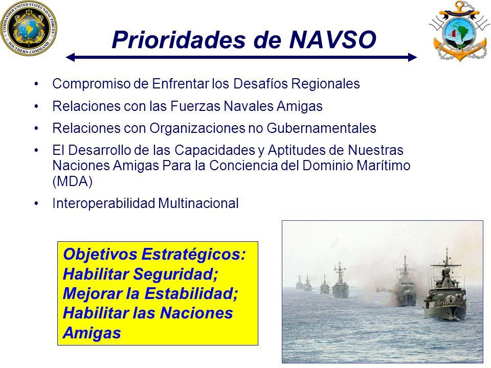Prioridades de NAVSO Compromiso de Enfrentar los Desafíos Regionales Relaciones con las Fuerzas Navales Amigas Relaciones con Organizaciones no Gubern
